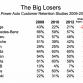 Customer Retention Study 2012