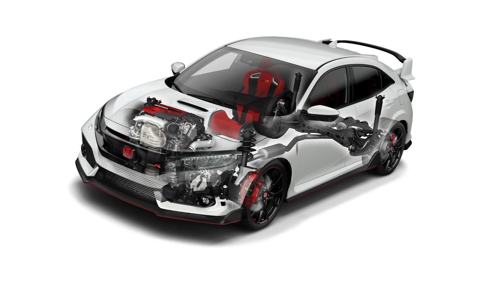 2017_Honda_Civic_Type_R_139
