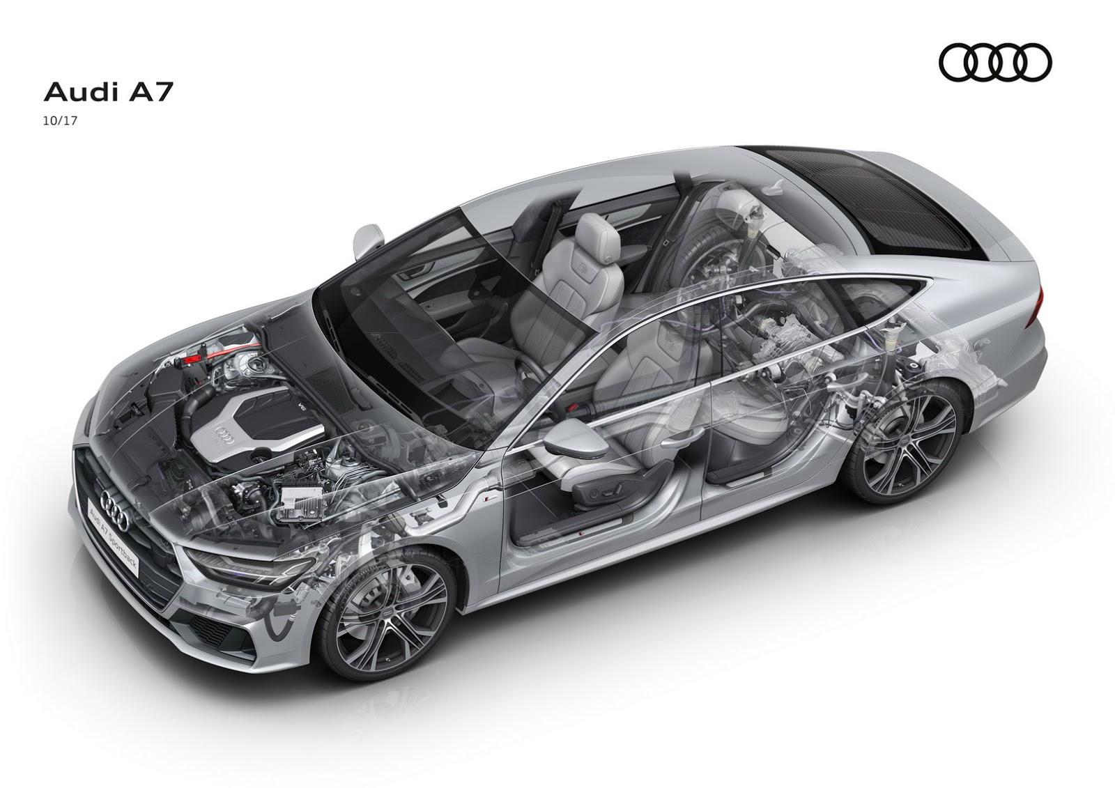 2018_Audi_A7_Sportback_0036