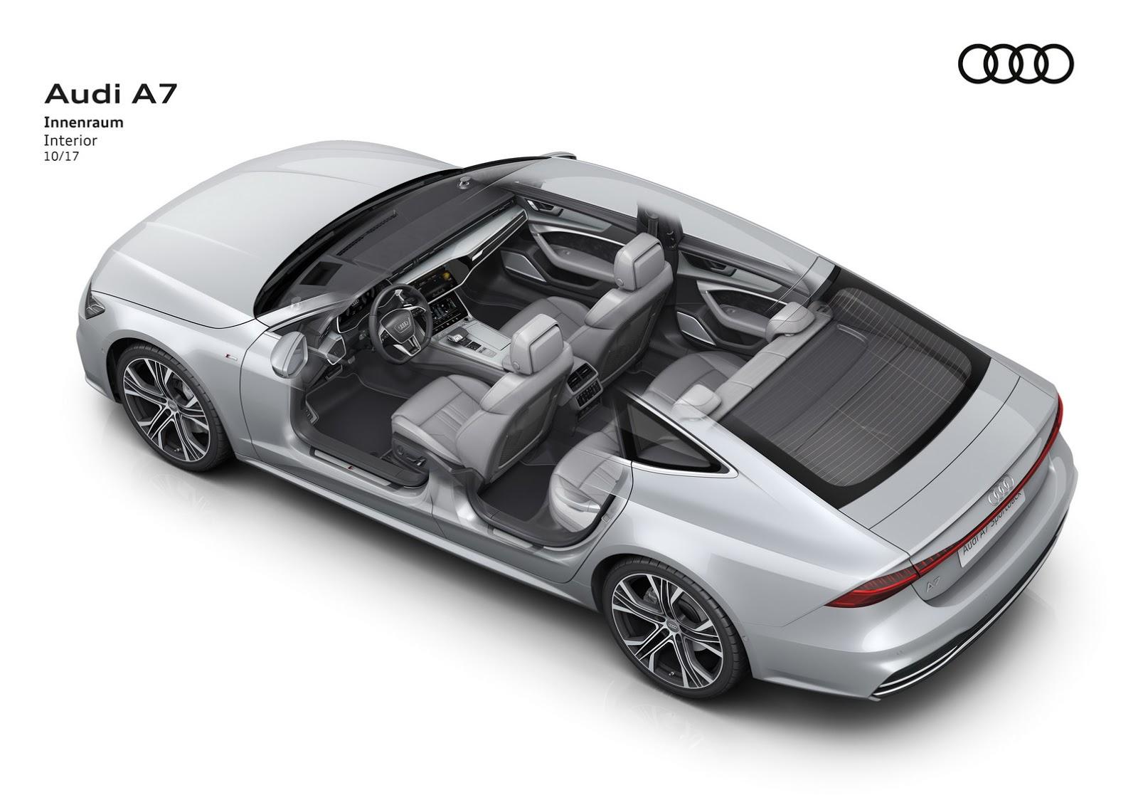 2018_Audi_A7_Sportback_0039