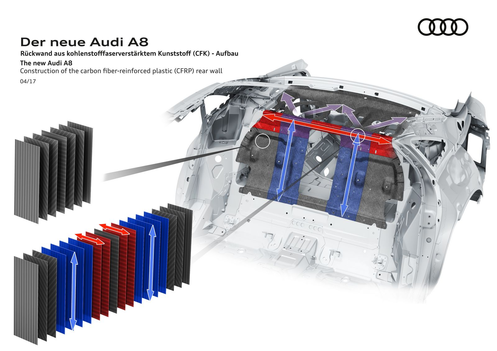 Construction of the carbon fiber-reinforced plastic (CFRP) rear wall