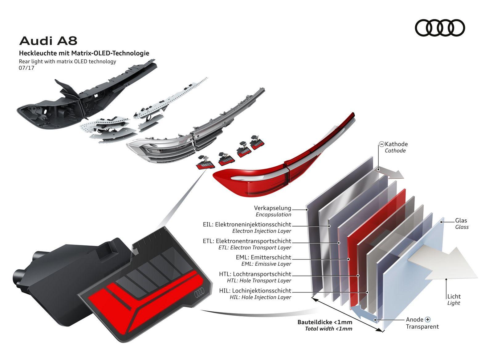 Rear light with matrix OLED technology