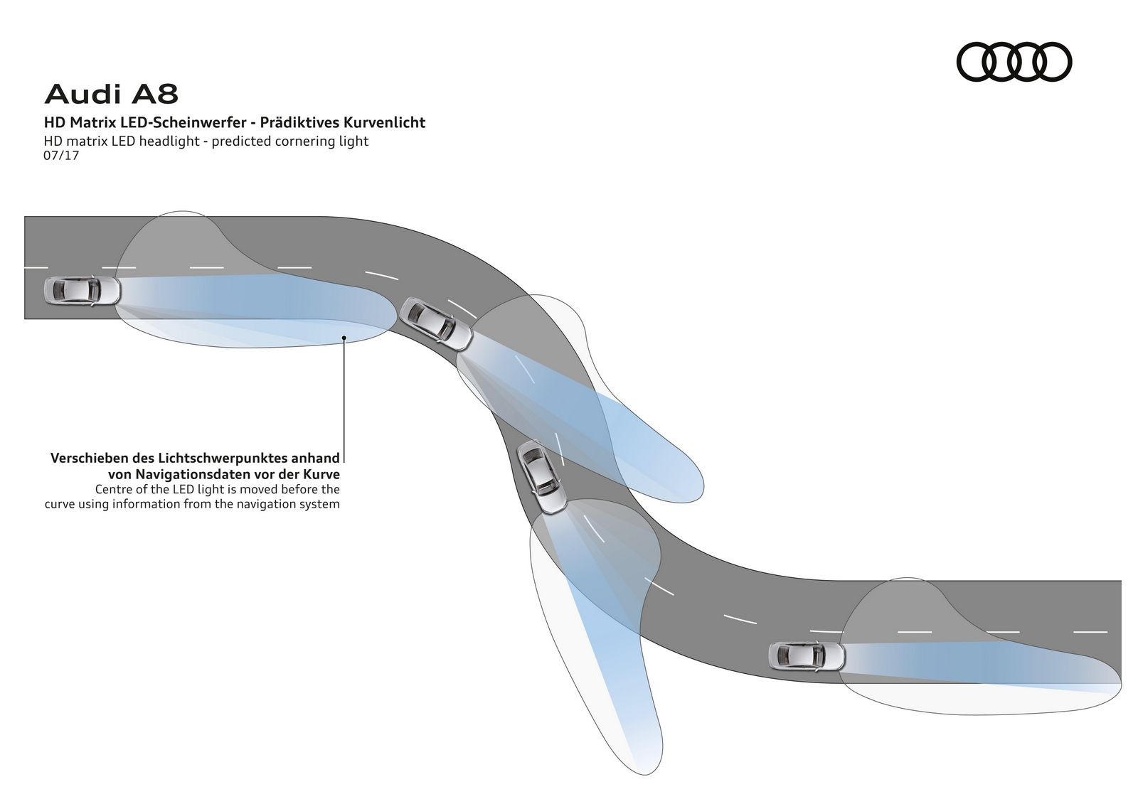 HD matrix LED headlight - predicted cornering light