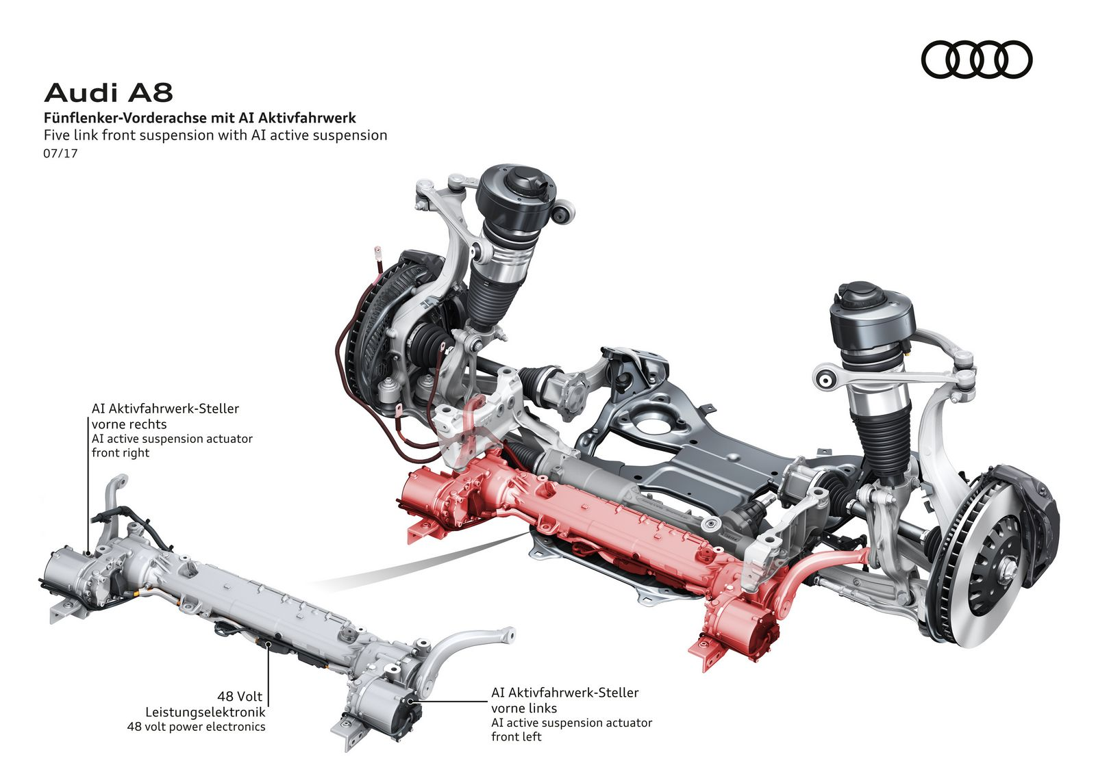 Five link front suspension with AI active suspension