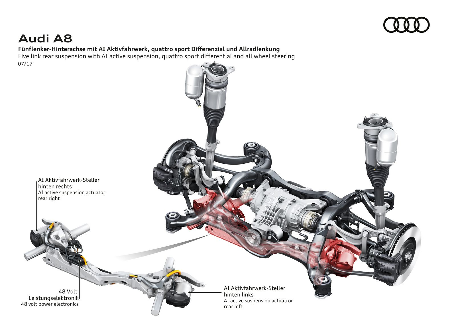 Five link rear suspension with AI active suspension, quattro sport differential and all wheel steering