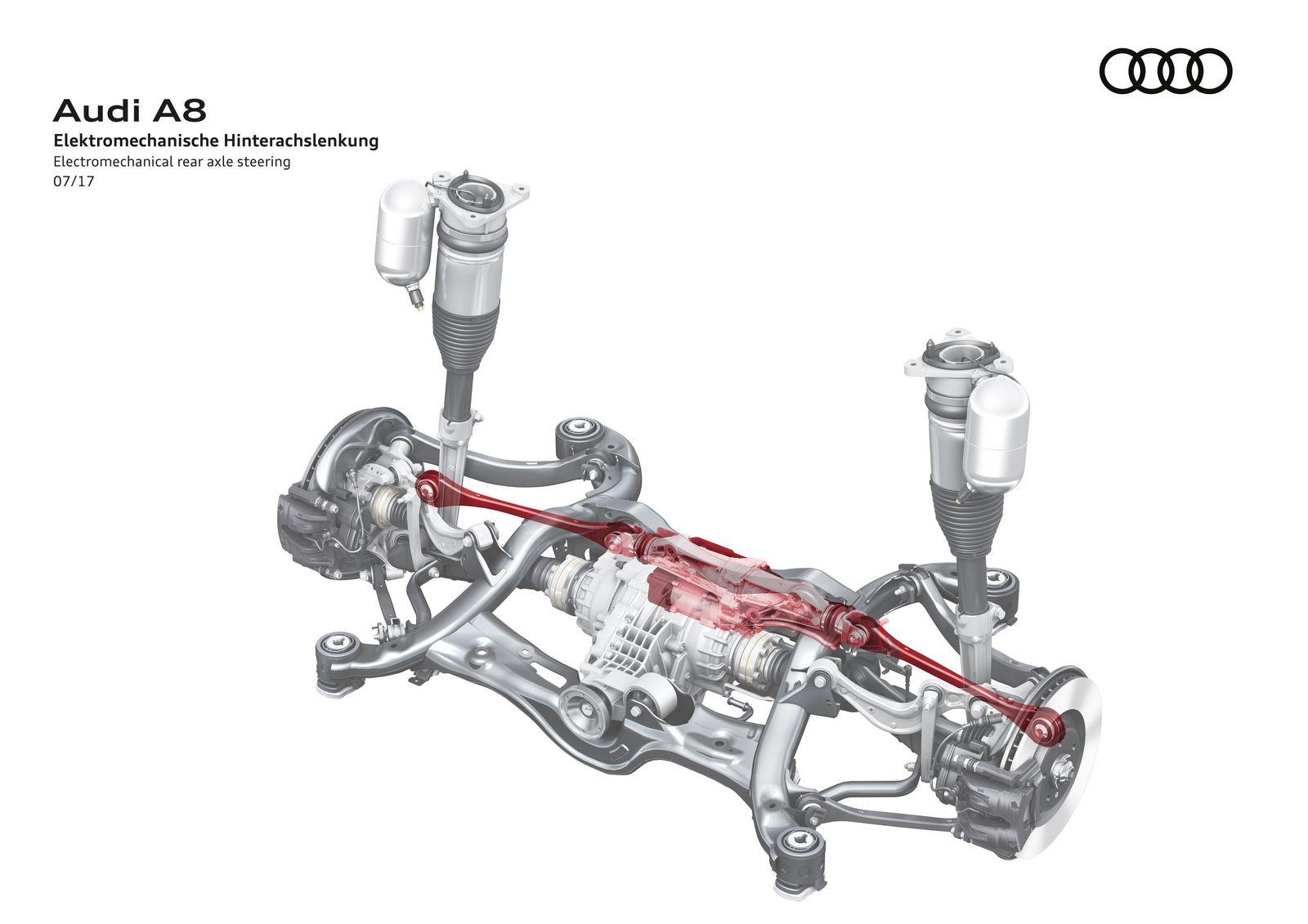 Electromechanical rear axle steering