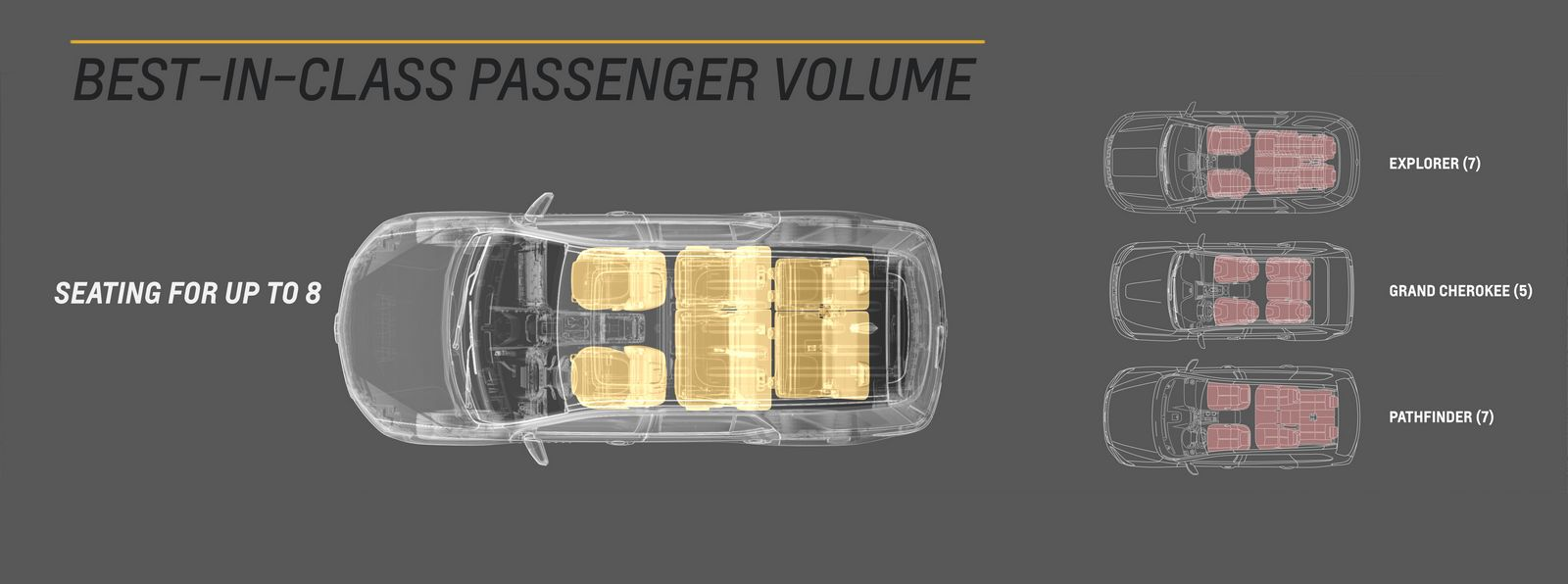 Built for style and purpose – inside and out, the completely redesigned 2018 Traverse offers technologies to help keep passengers of all ages and lifestyles comfortable and connected. Traverse will deliver what is expected to be best-in-class third-row legroom, maximum cargo room and passenger volume with an enhanced roster of available active safety features.