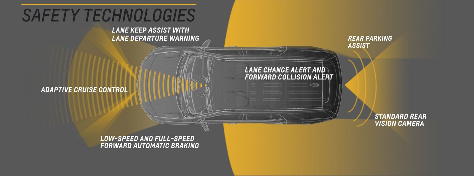 When it comes to helping to protect passengers in the 2018 Traverse, a comprehensive suite of available safety technologies and adaptive crash-avoidance features offers ease of use and added peace of mind.