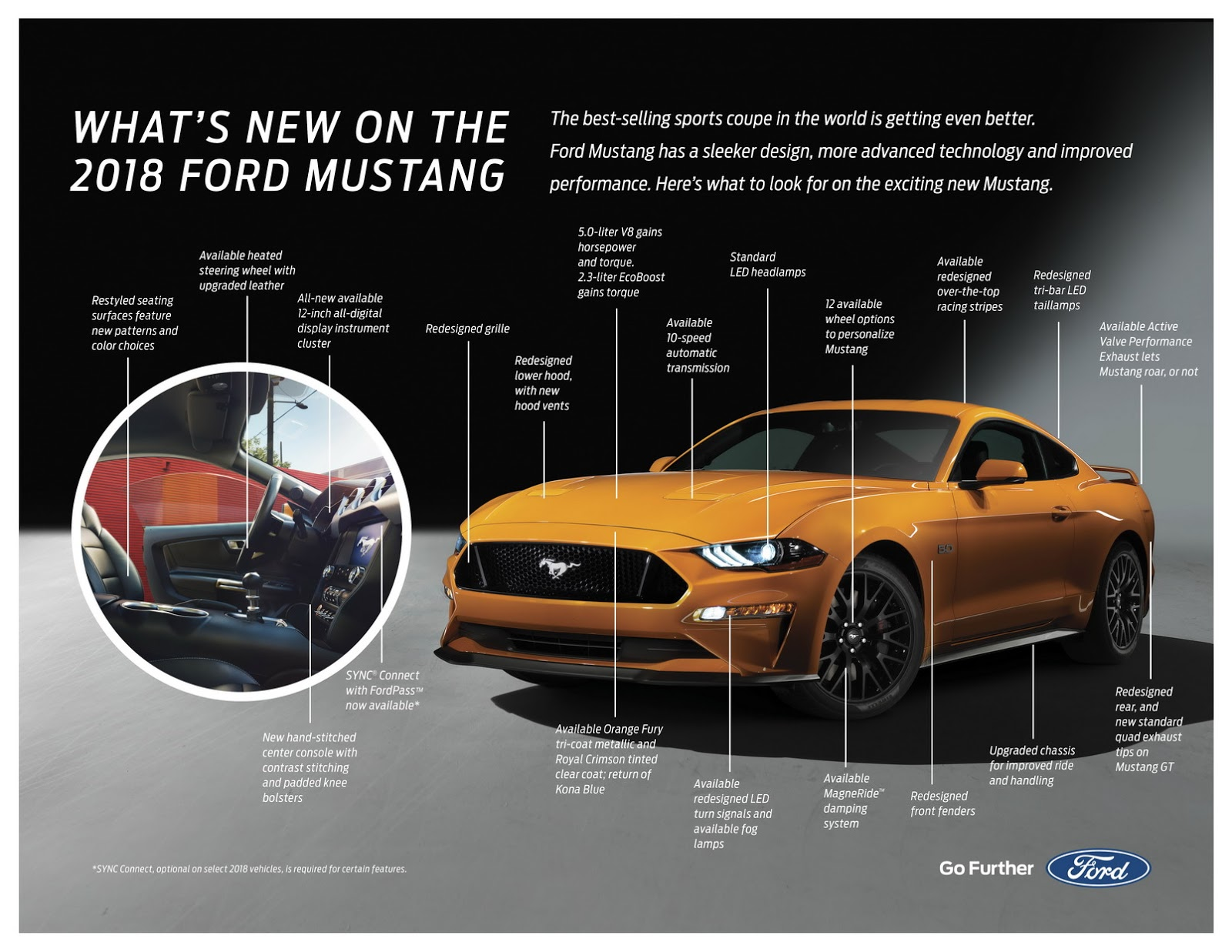 2018_Ford_Mustang_facelift_03