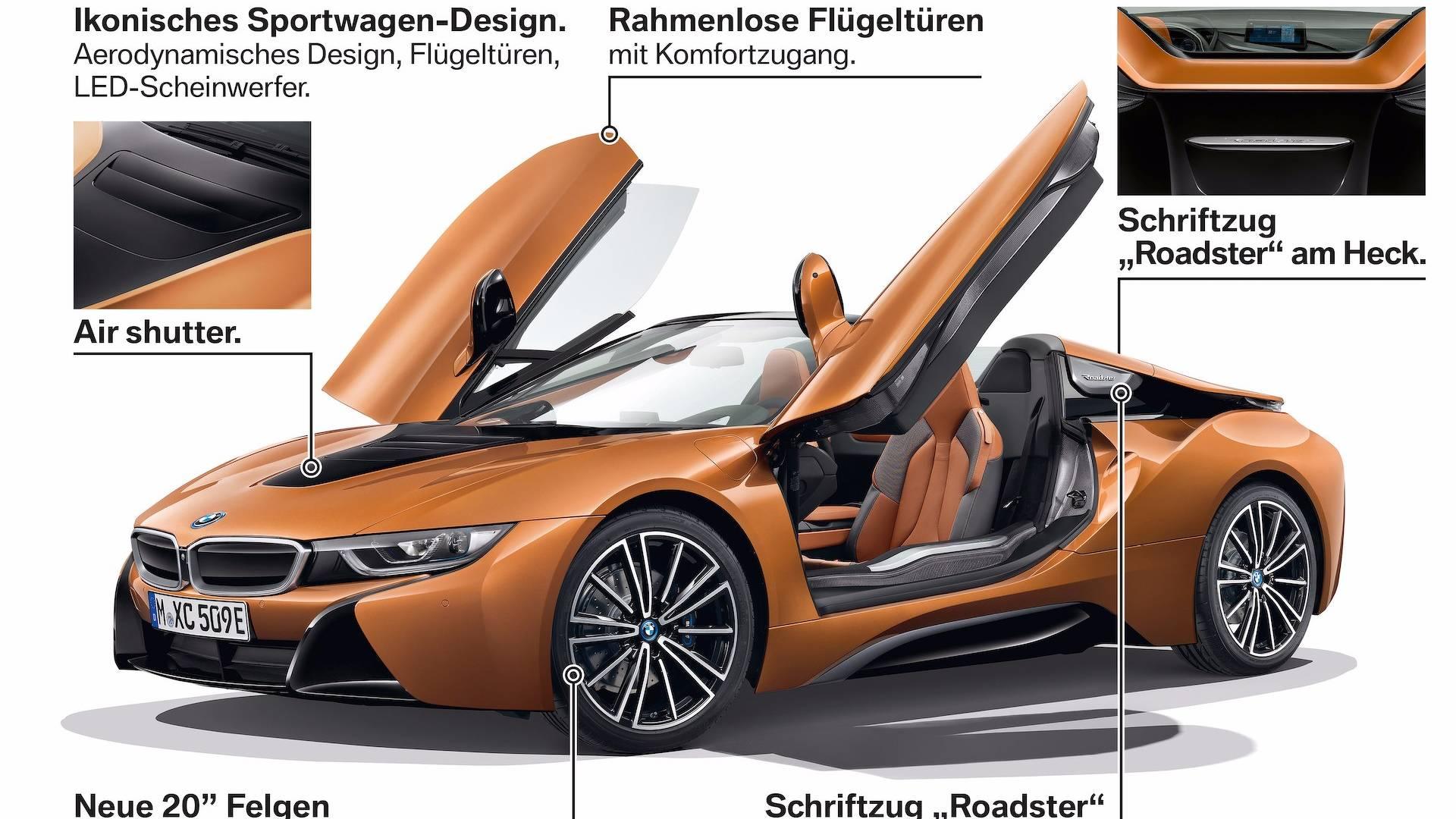 2019_BMW_i8_Roadster_24