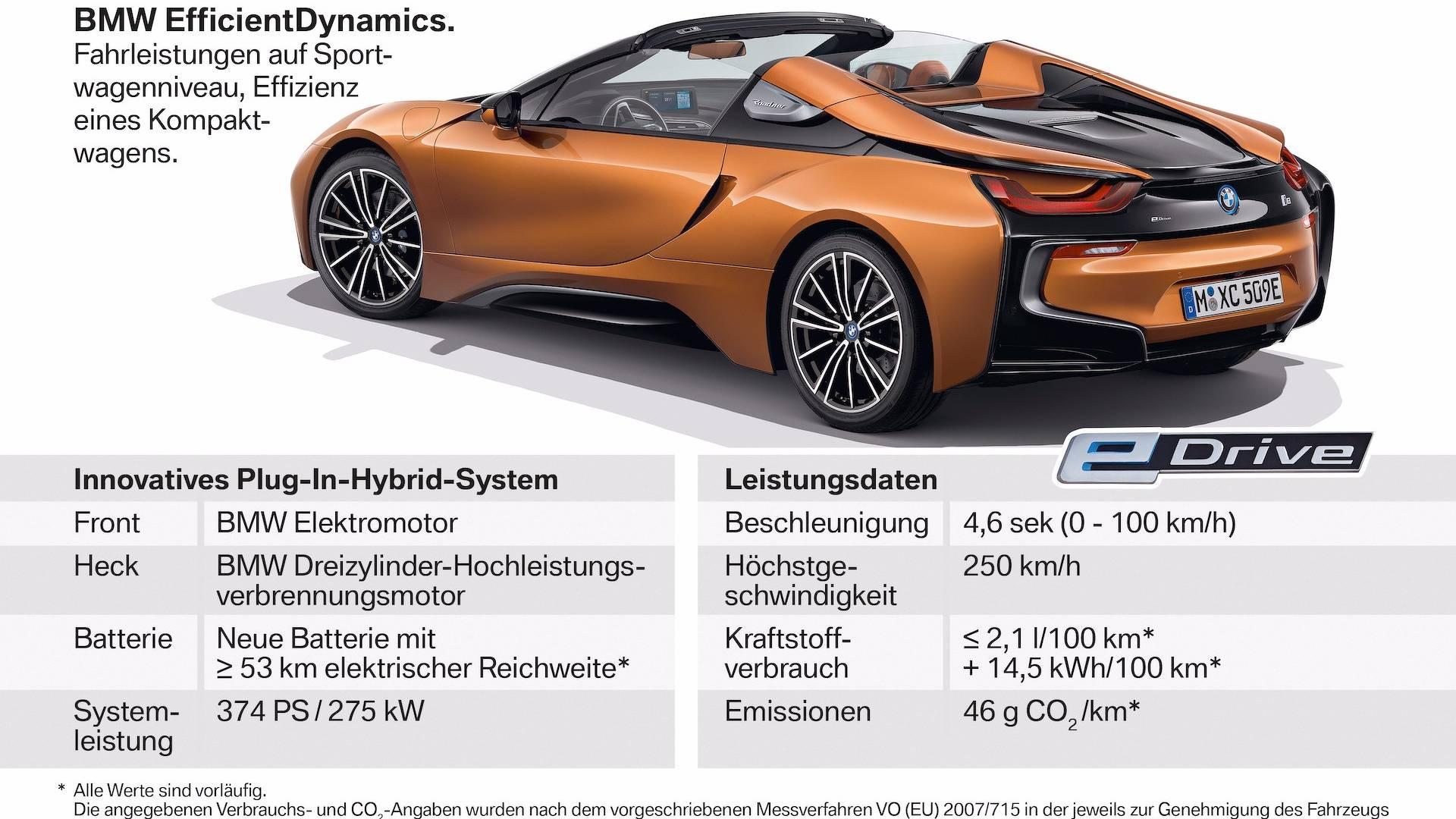 2019_BMW_i8_Roadster_25