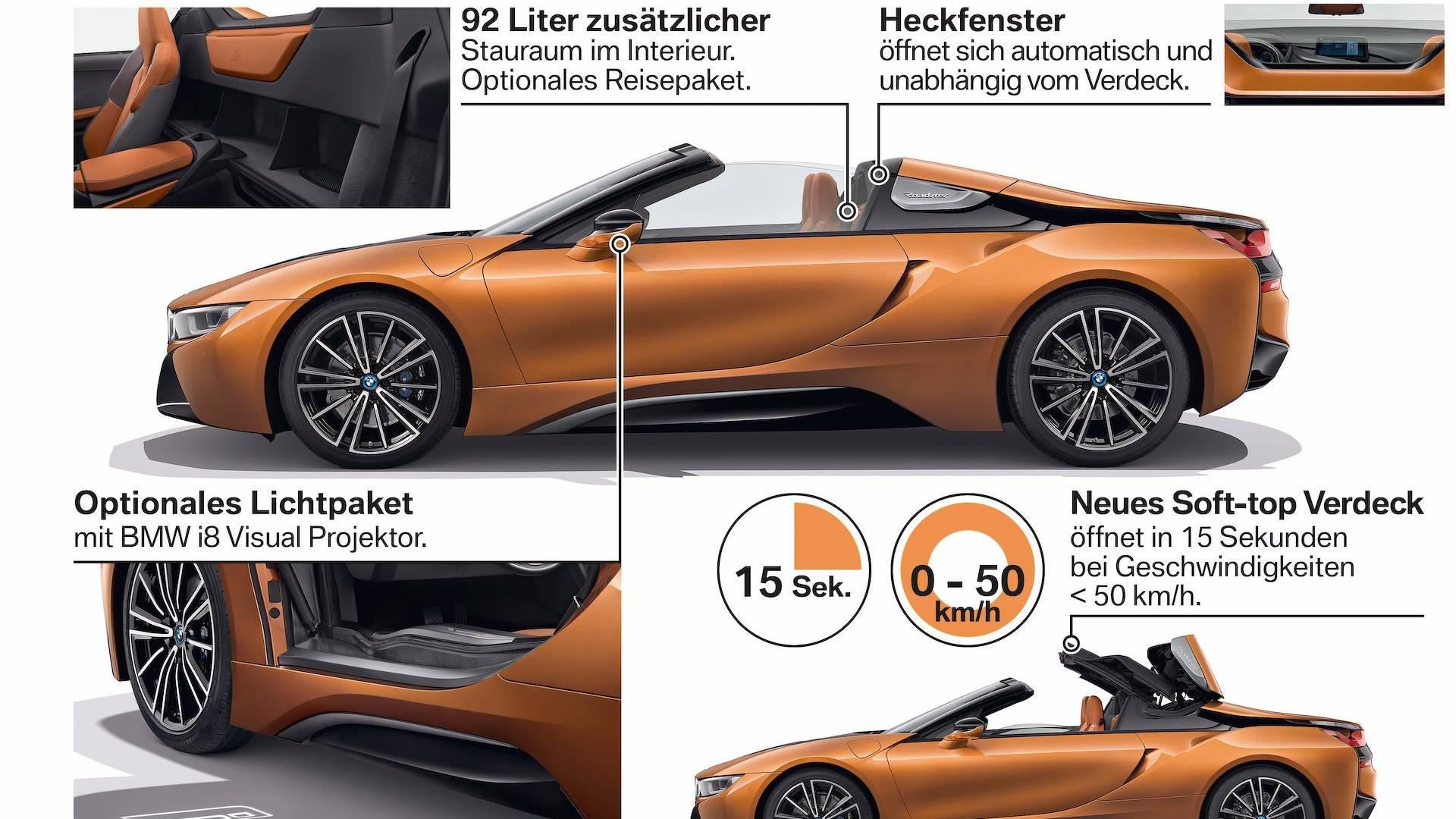 2019_BMW_i8_Roadster_26