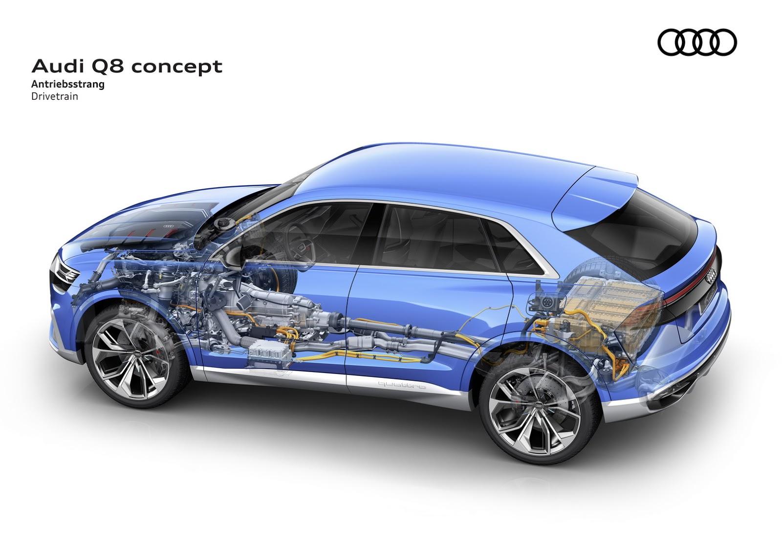 Audi_Q8_concept_27