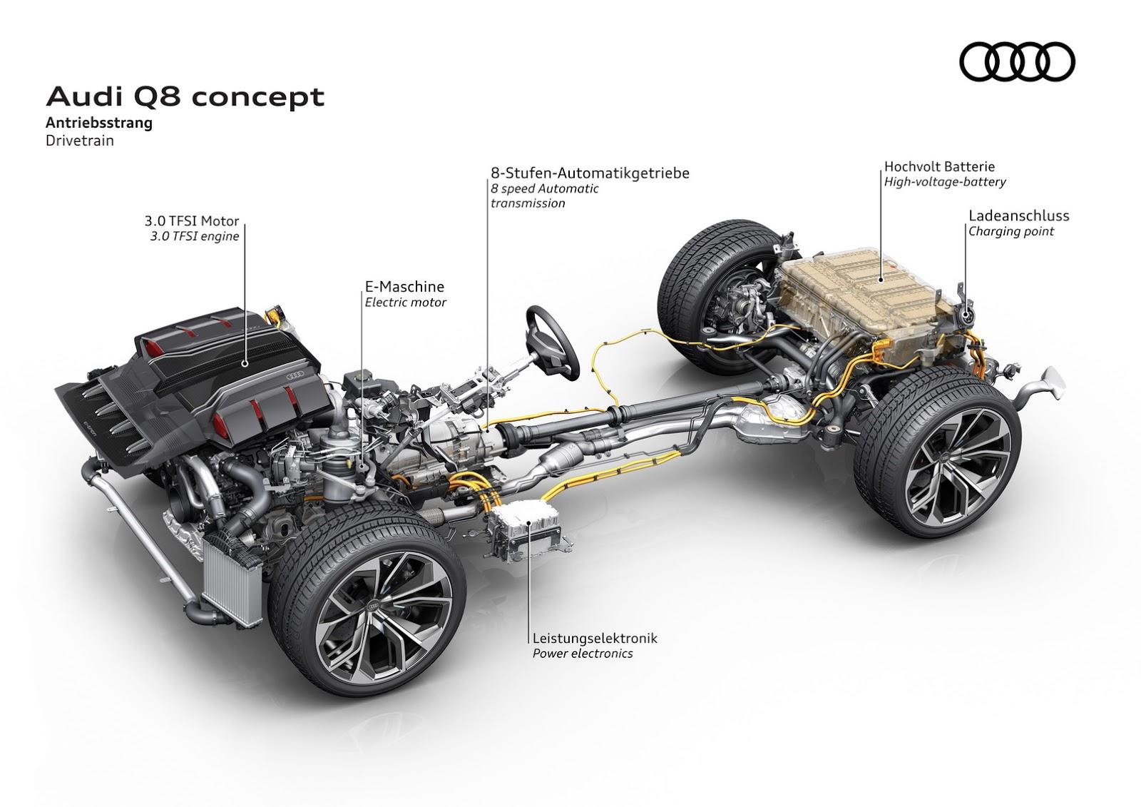 Audi_Q8_concept_28