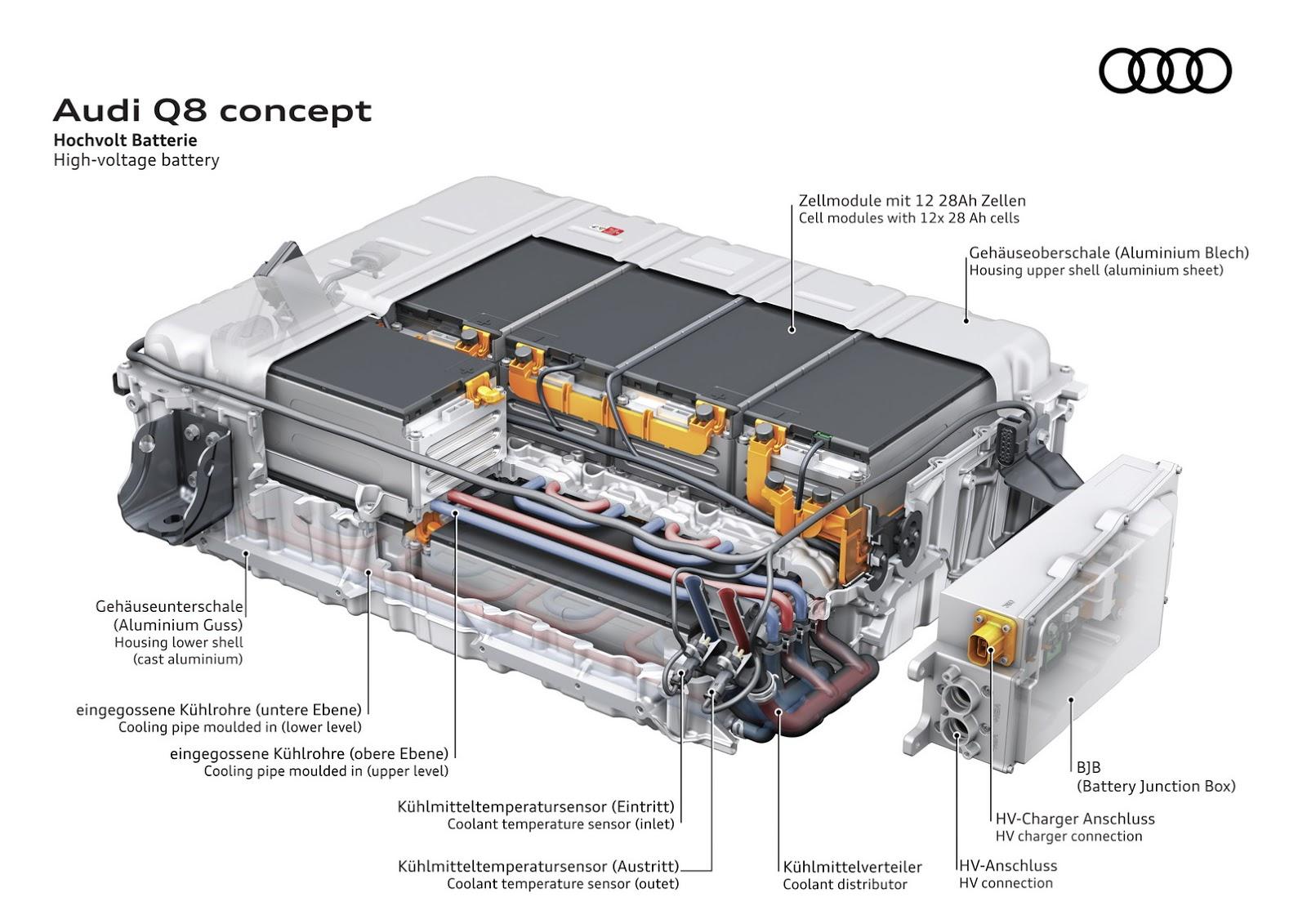 Audi_Q8_concept_30
