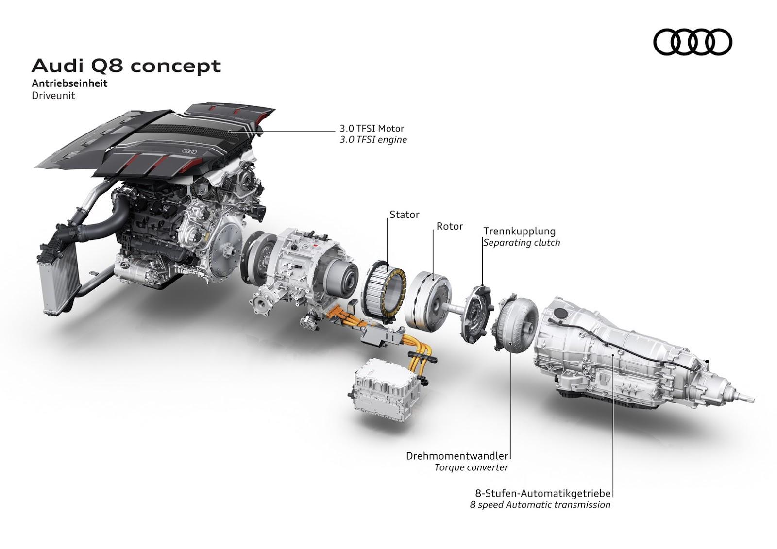 Audi_Q8_concept_31