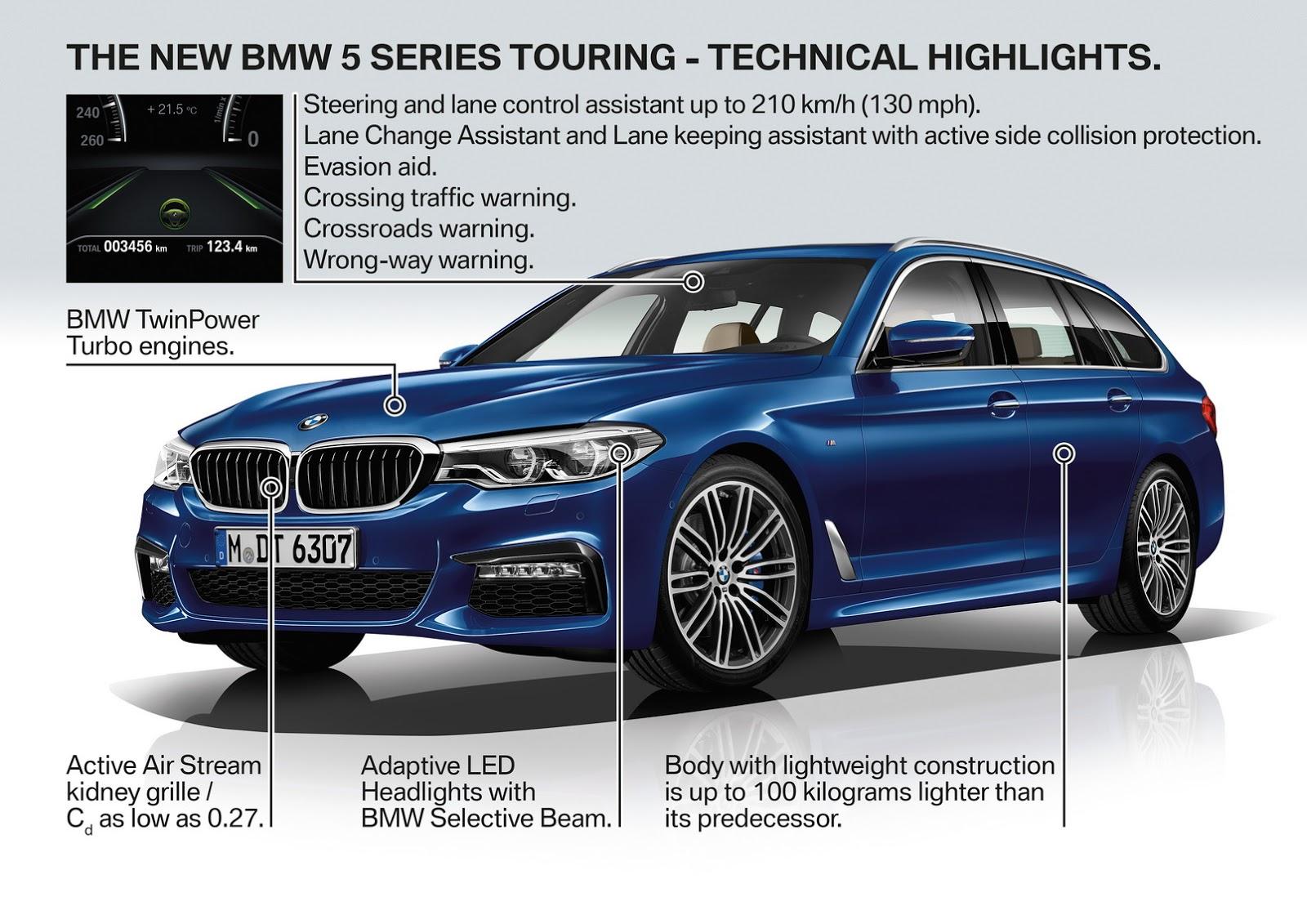 2018-BMW-5-Series-Touring-44