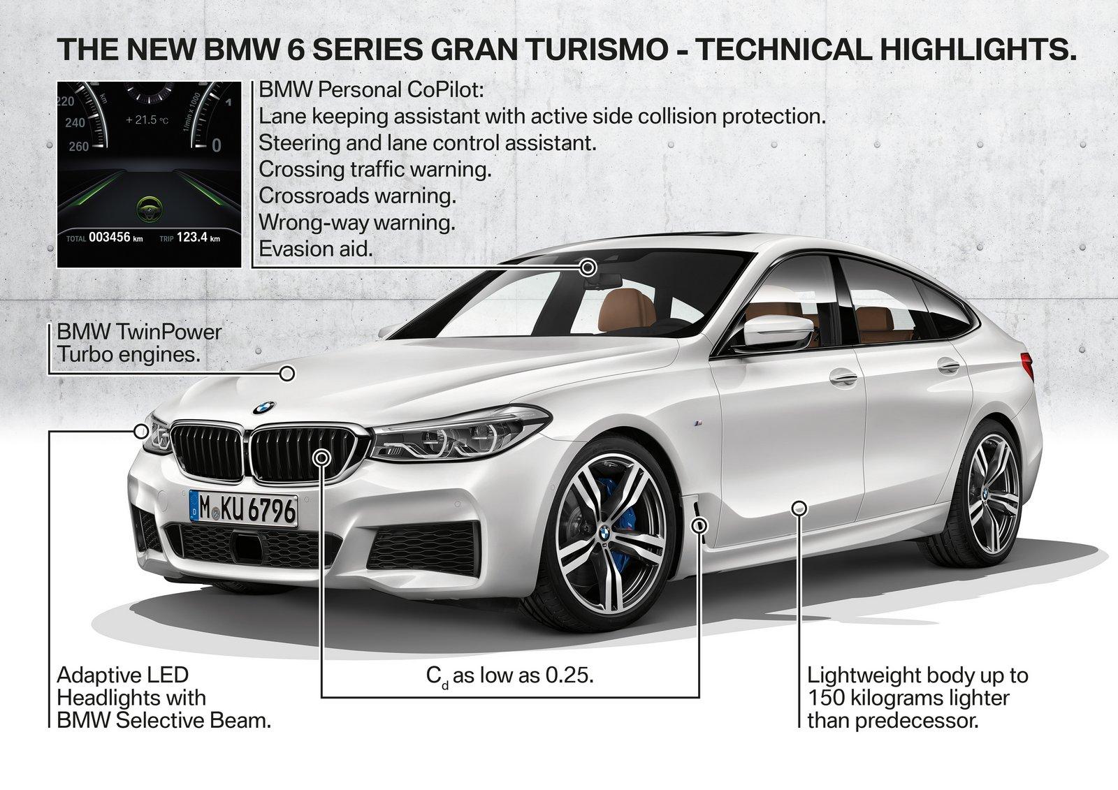 BMW 6-Series Gran Turismo (76)