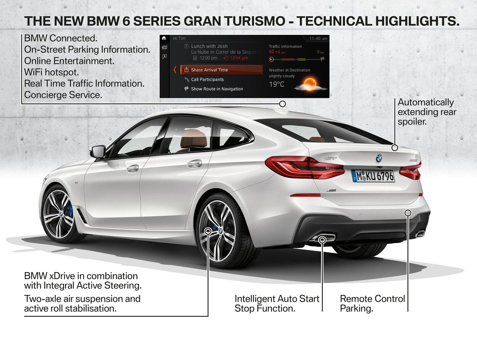 BMW 6-Series Gran Turismo (78)
