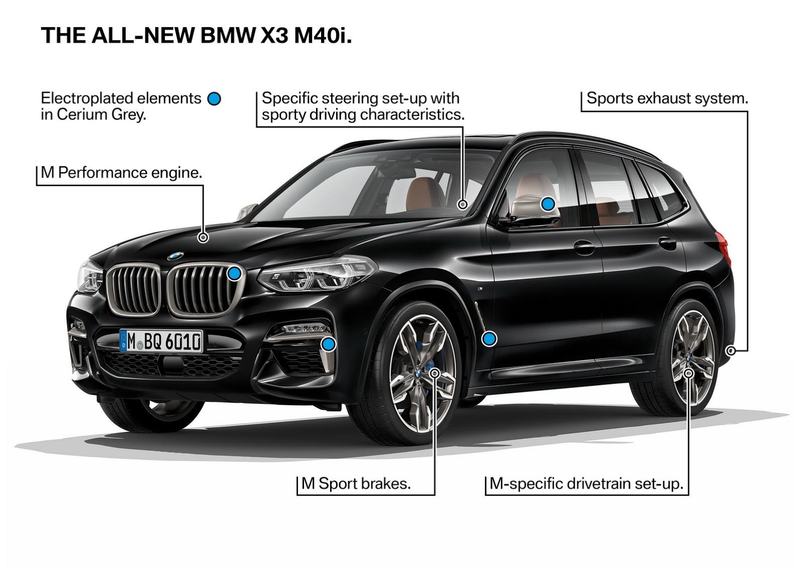BMW X3 2018 (41)