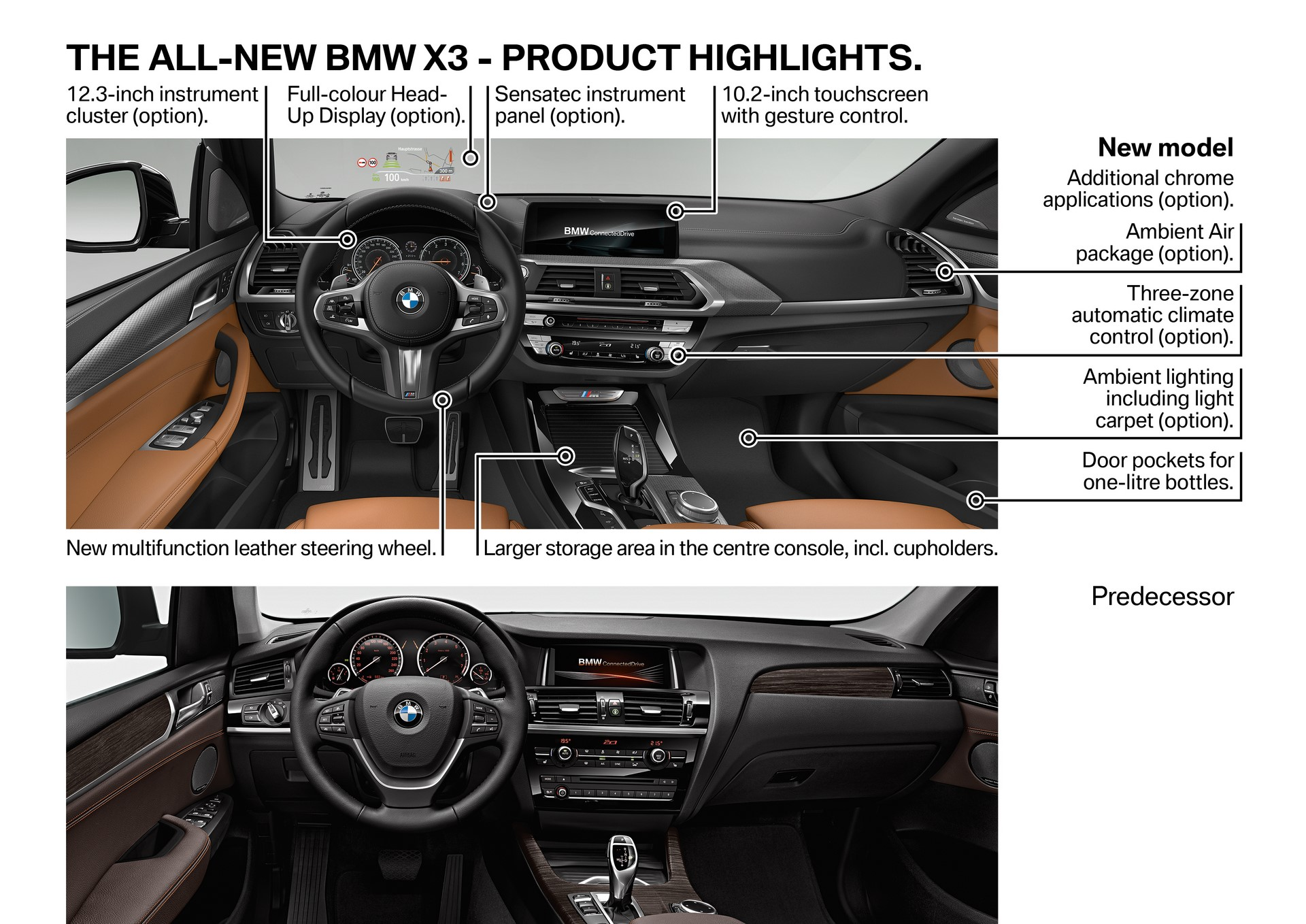 P90264669_highRes_the-new-bmw-x3-techn