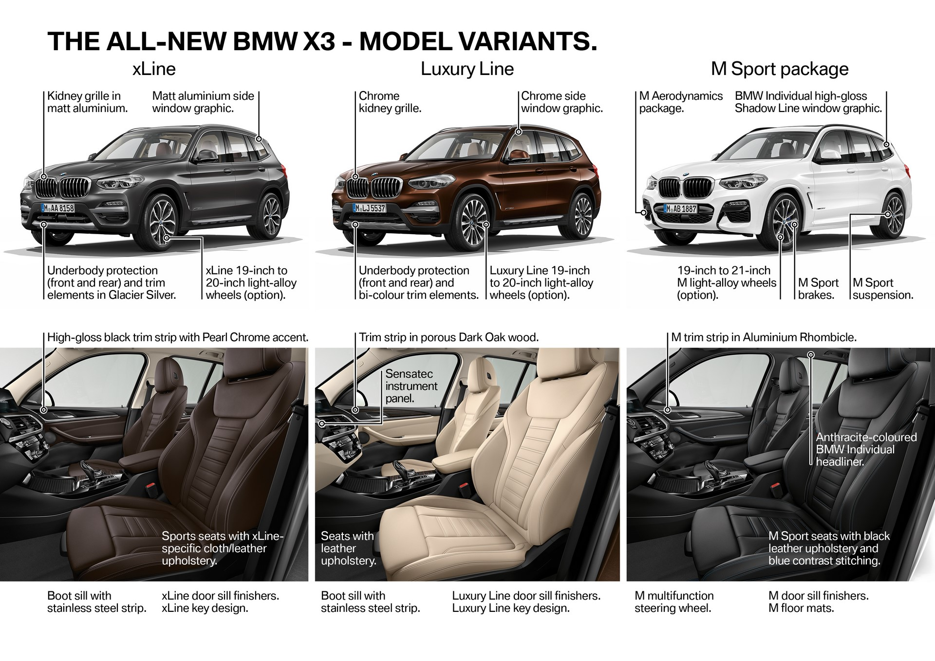 P90264671_highRes_the-new-bmw-x3-techn