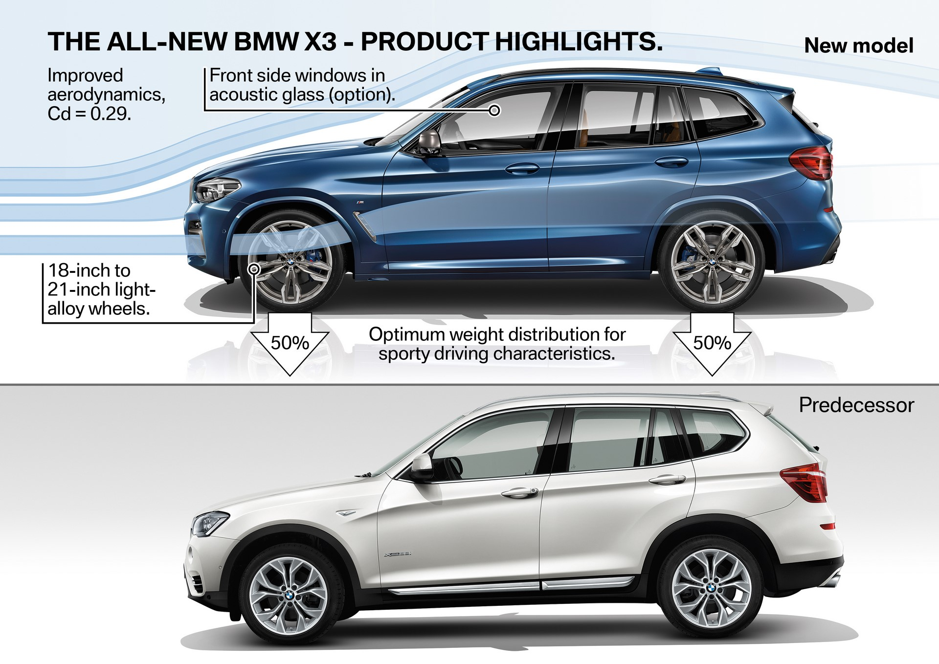 P90264673_highRes_the-new-bmw-x3-techn