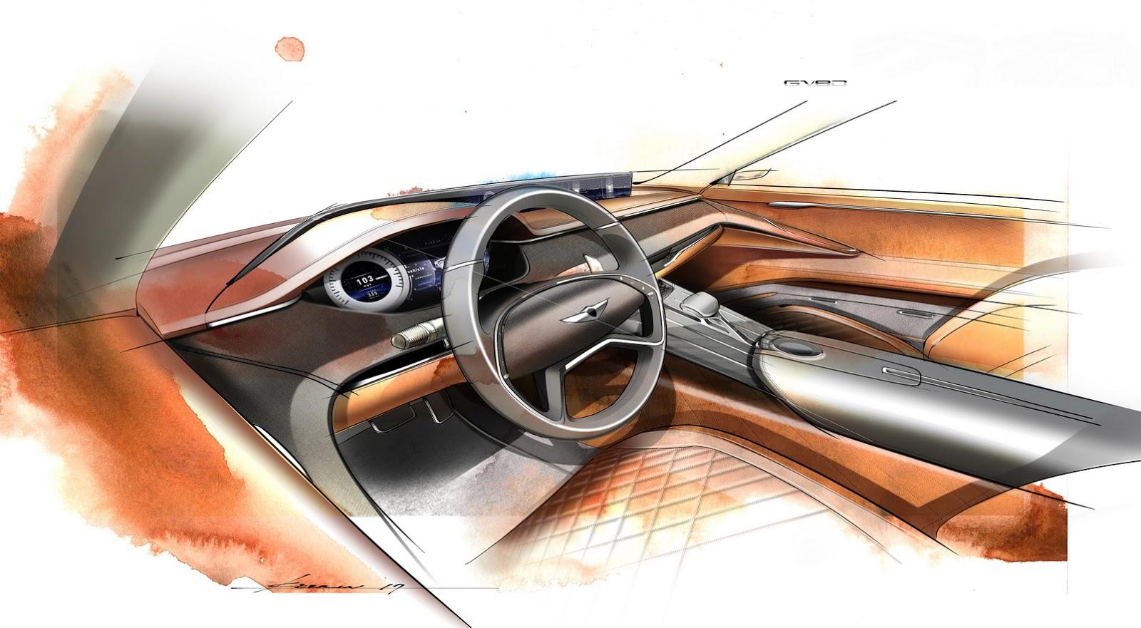 Genesis GV80 concept (18)