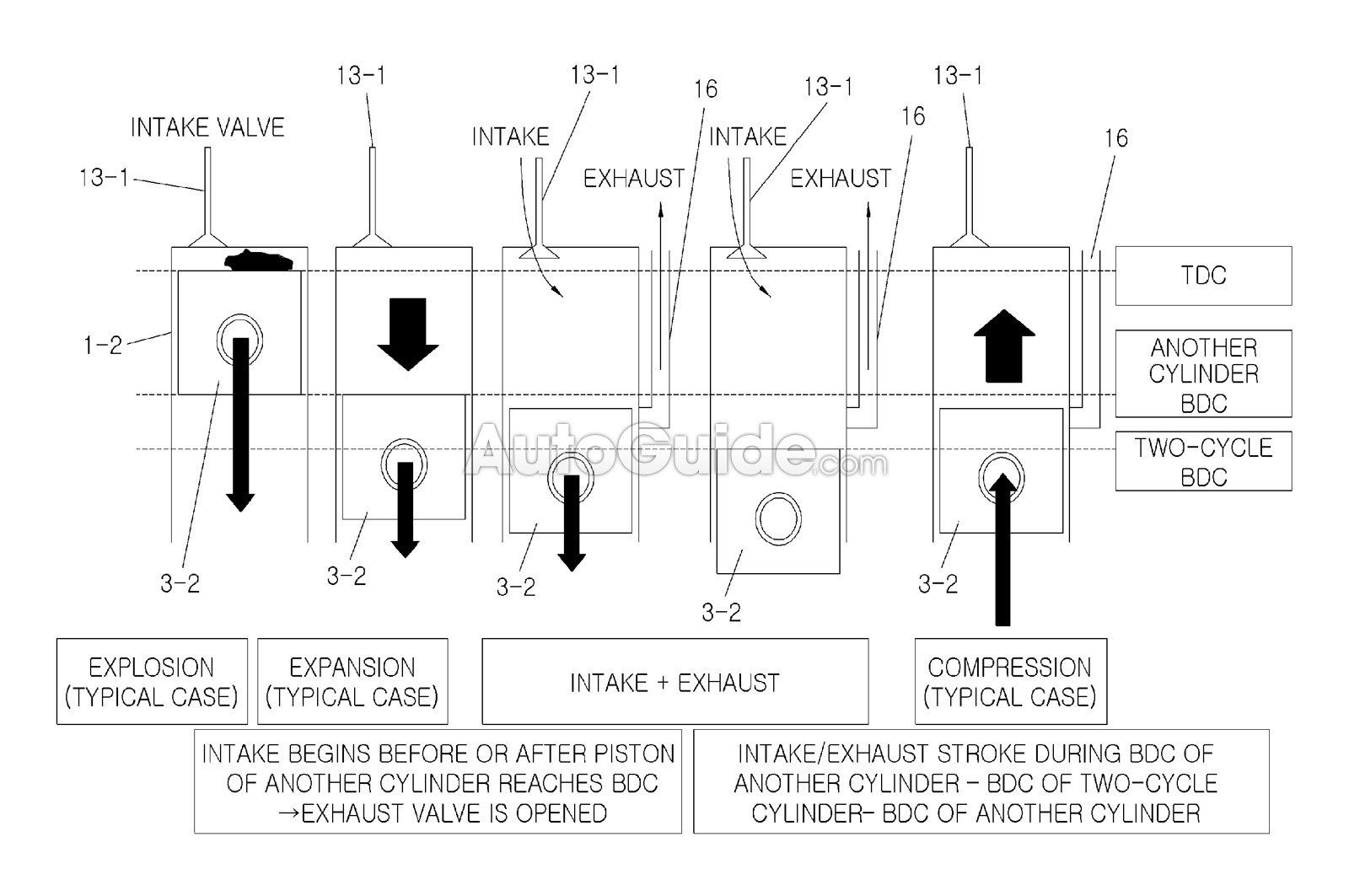 Hyundai_Patent_Engine_05