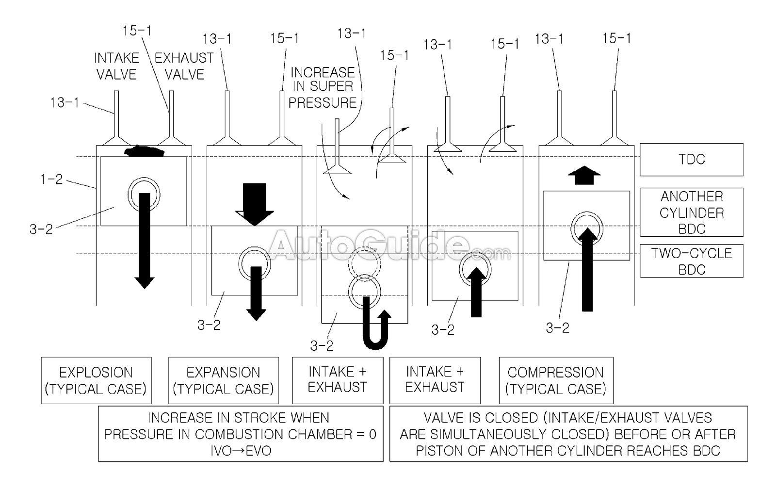 Hyundai_Patent_Engine_06