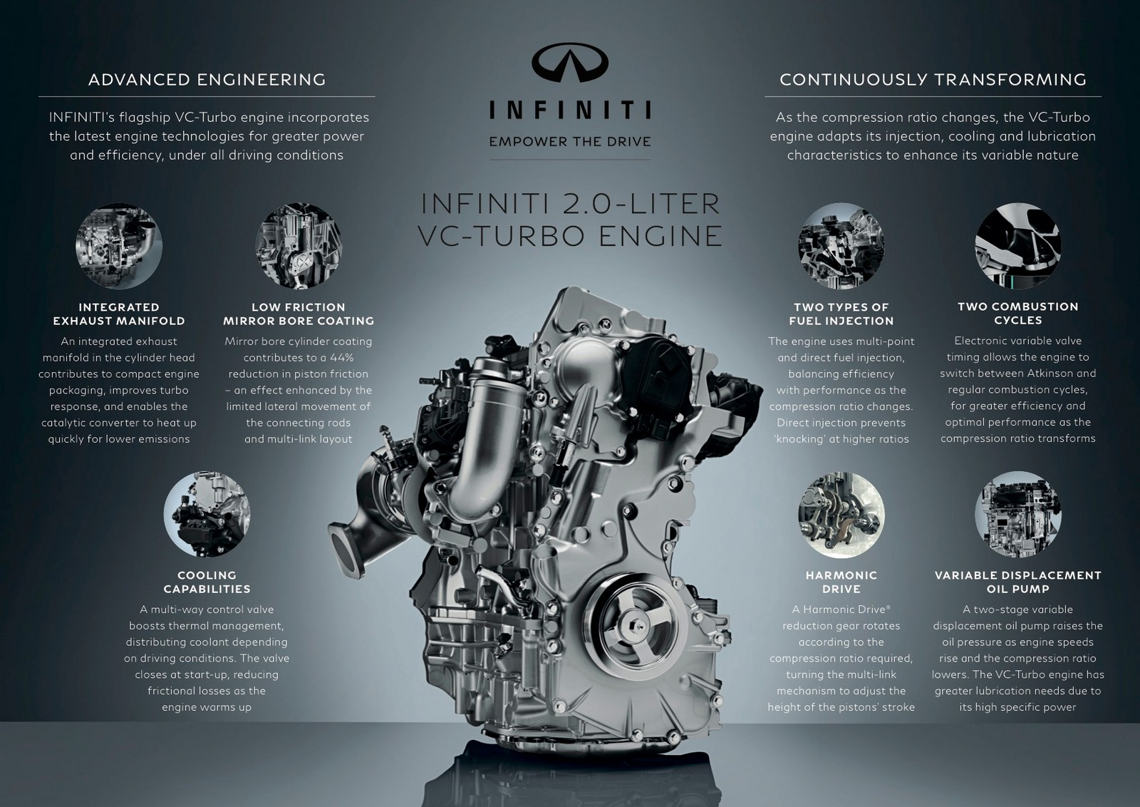 INFINITI's four-cylinder VC-Turbo promises to be one of the most advanced internal combustion engines ever created. With the ability to continuously transform, Infiniti's VC-Turbo technology uses an advanced multi-link system to seamlessly raise or lower the stroke of the pistons, detecting the car's driving condition and driver inputs, and instantly selecting the most suitable compression ratio.