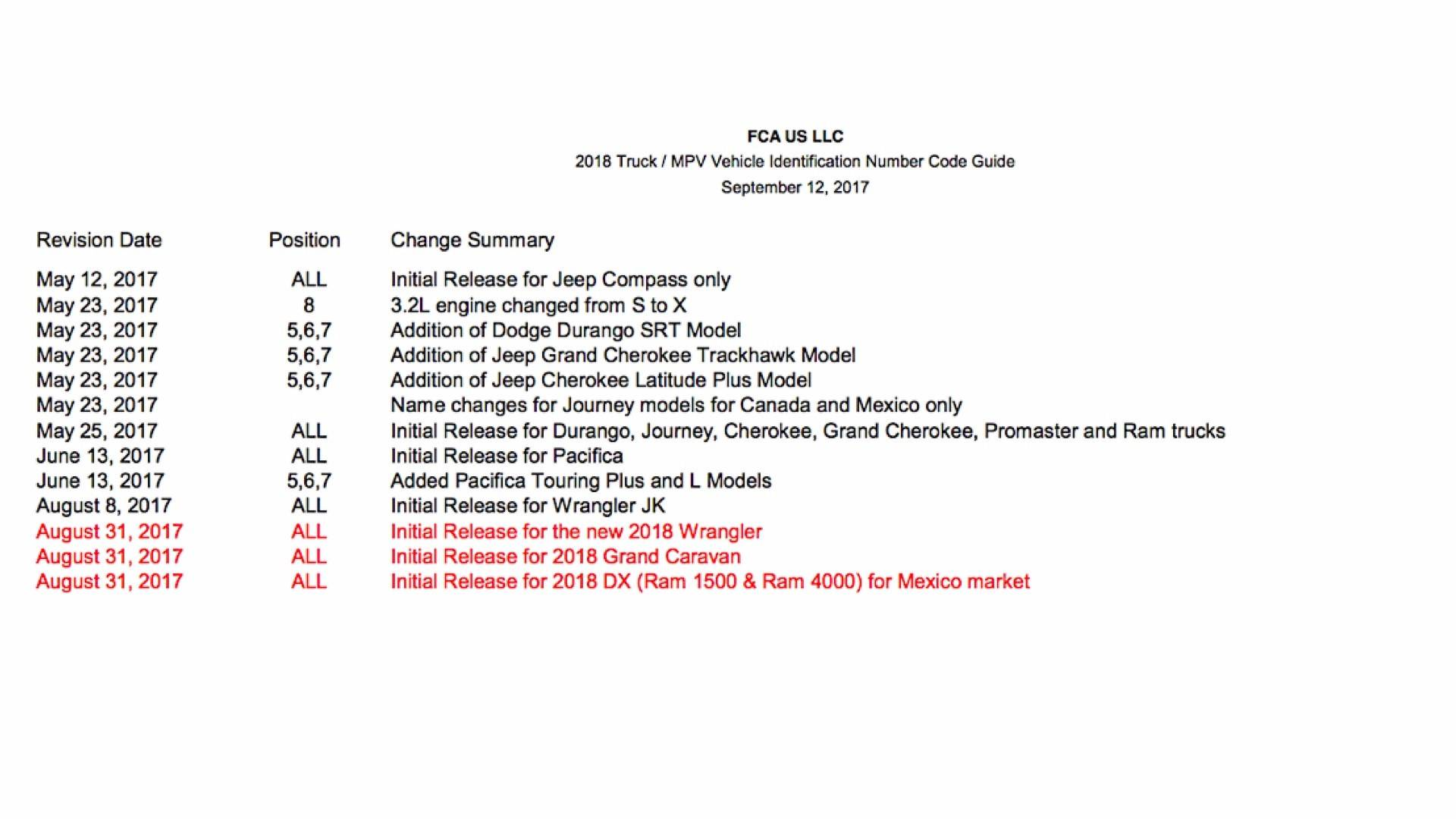 2018-jeep-wrangler-leaked-documents (1)
