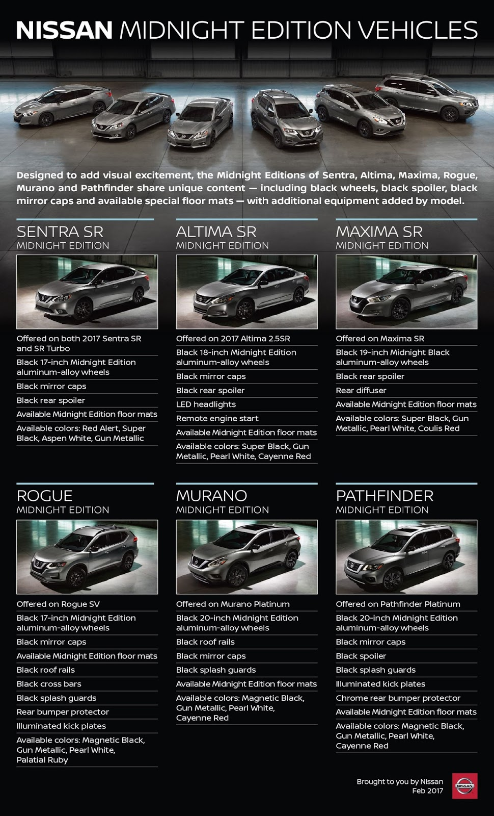 Nissan Midnight Edition packages (23)