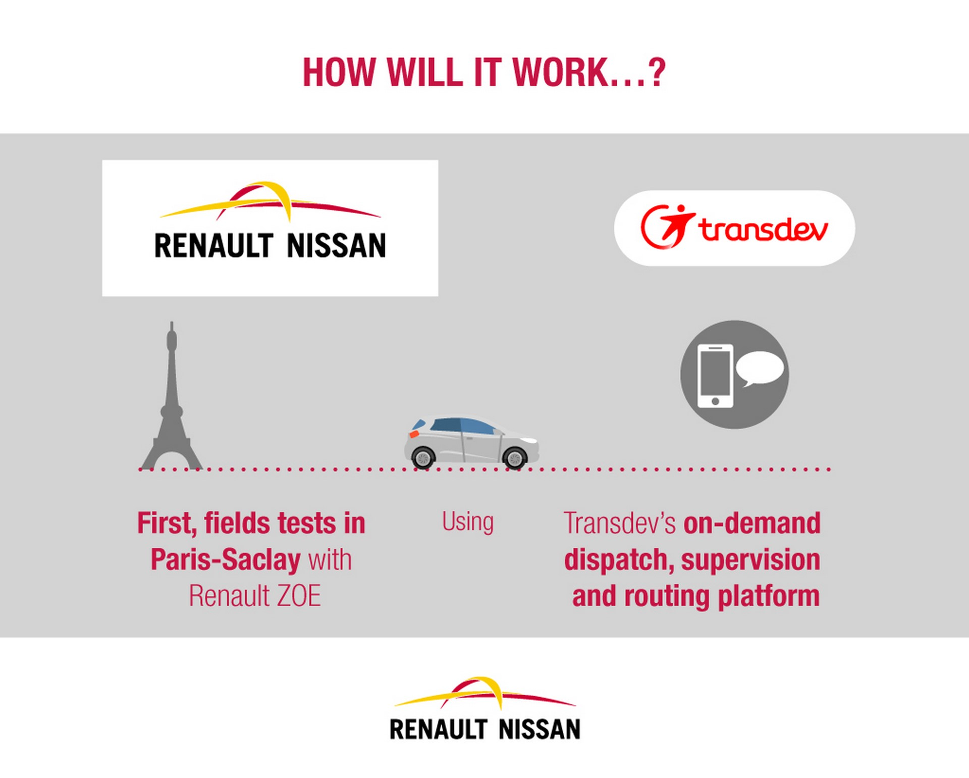 Renault Nissan Alliance Transdev partnership 1