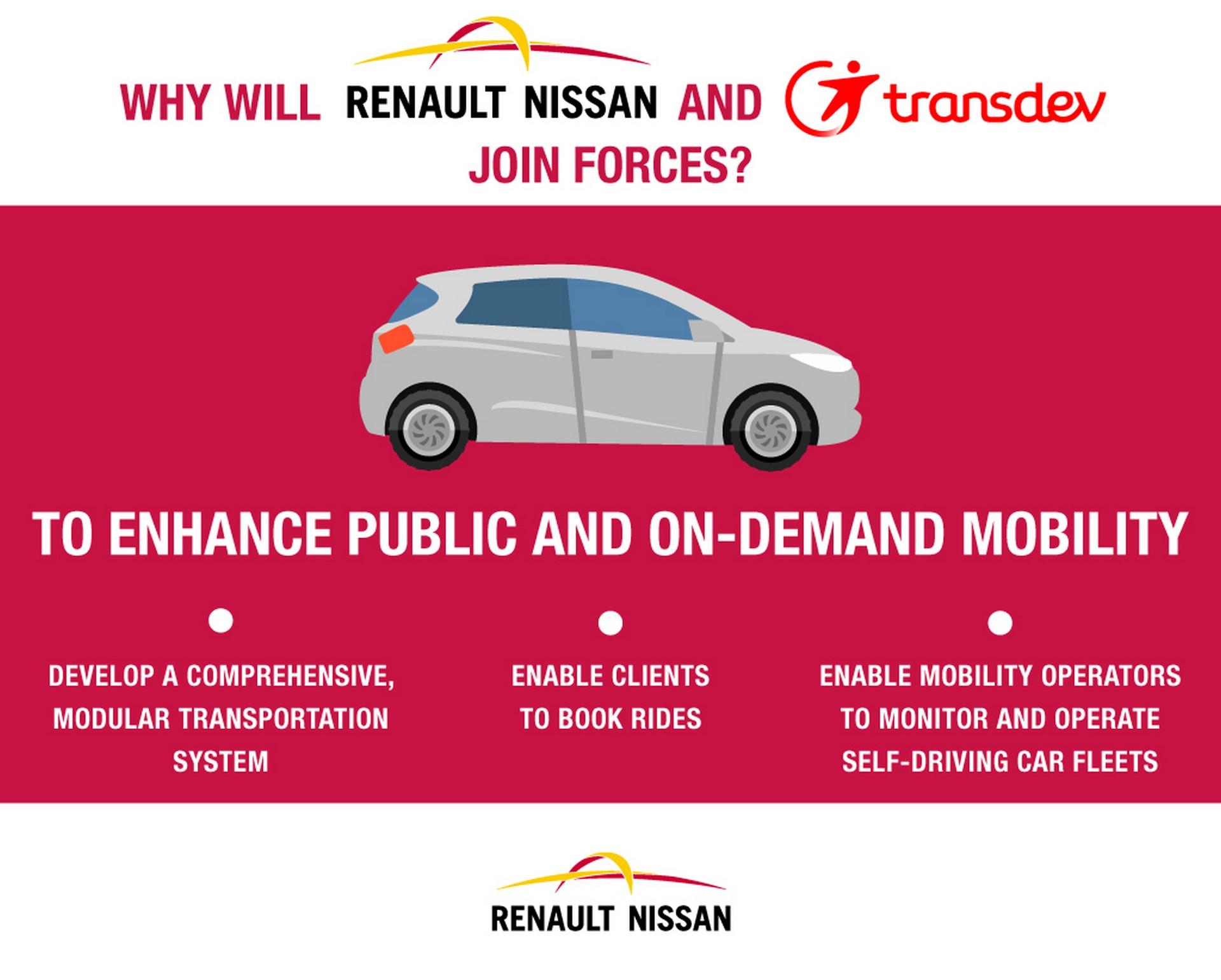 Renault Nissan Alliance Transdev partnership 2