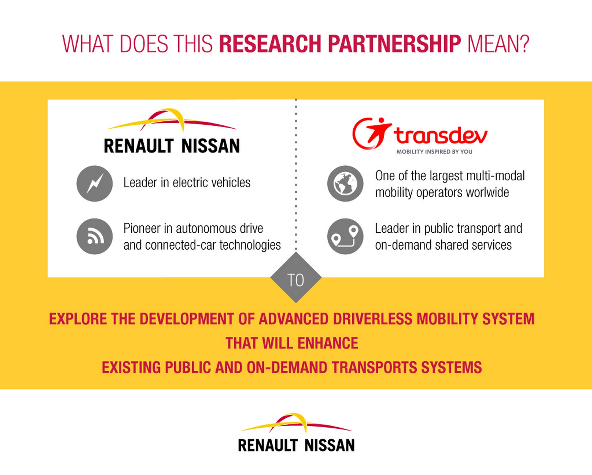 Renault Nissan Alliance Transdev partnership 3