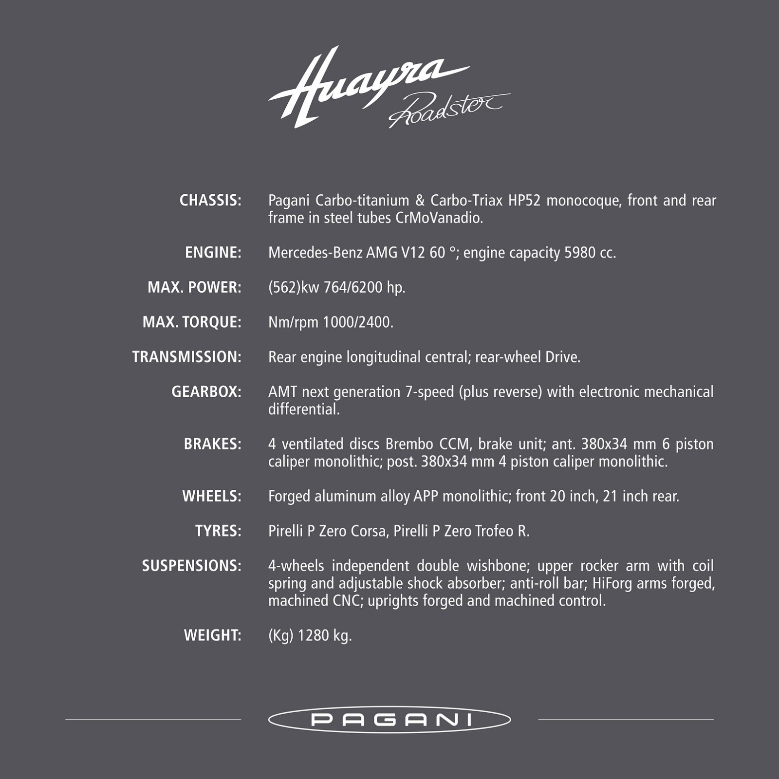 Pagani_Huayra_Roadster_01