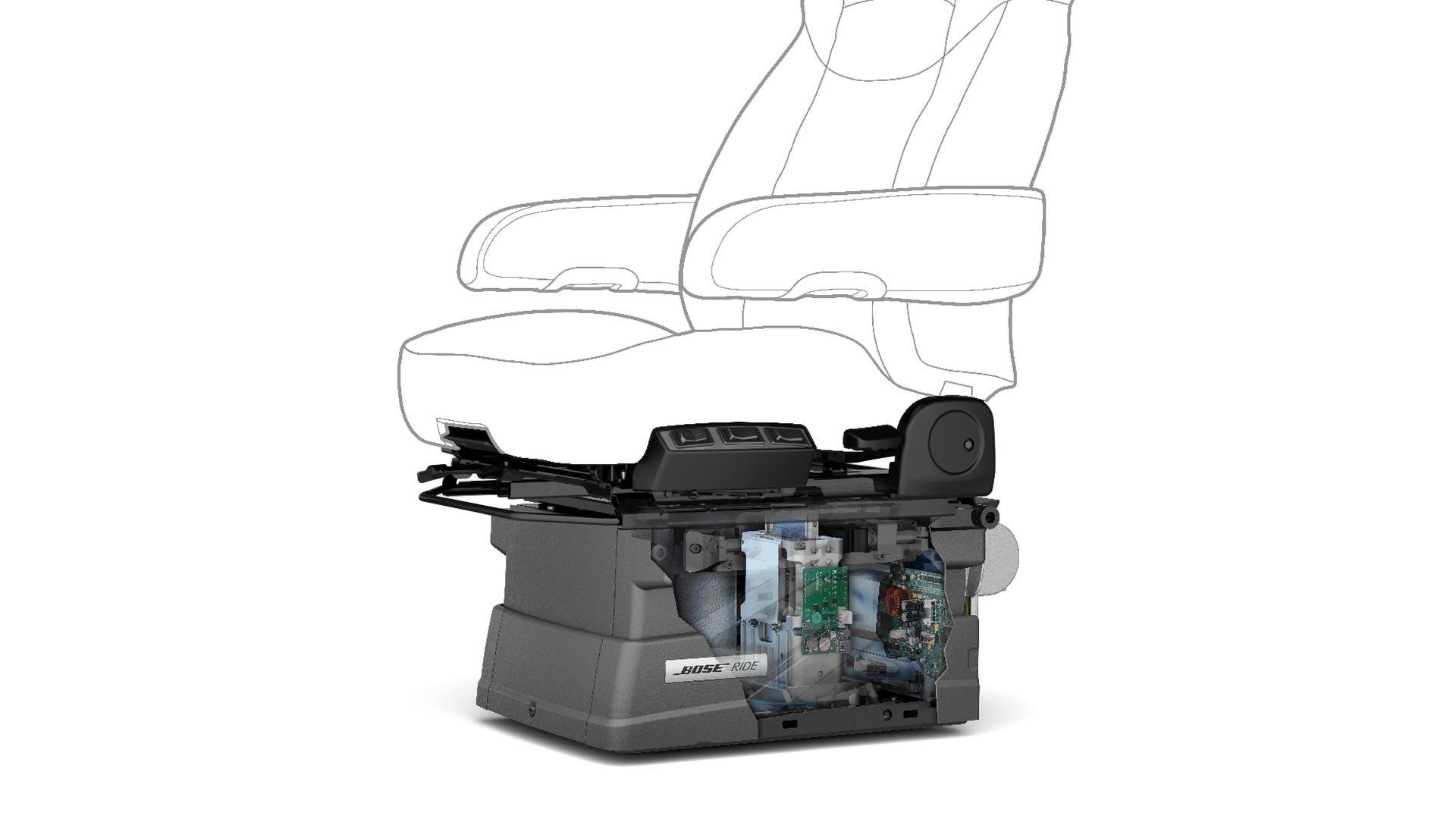 bose-ride-seat (2)