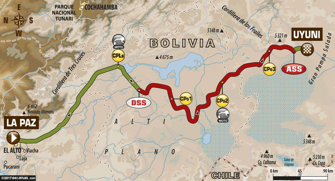 Dakar Stage 7