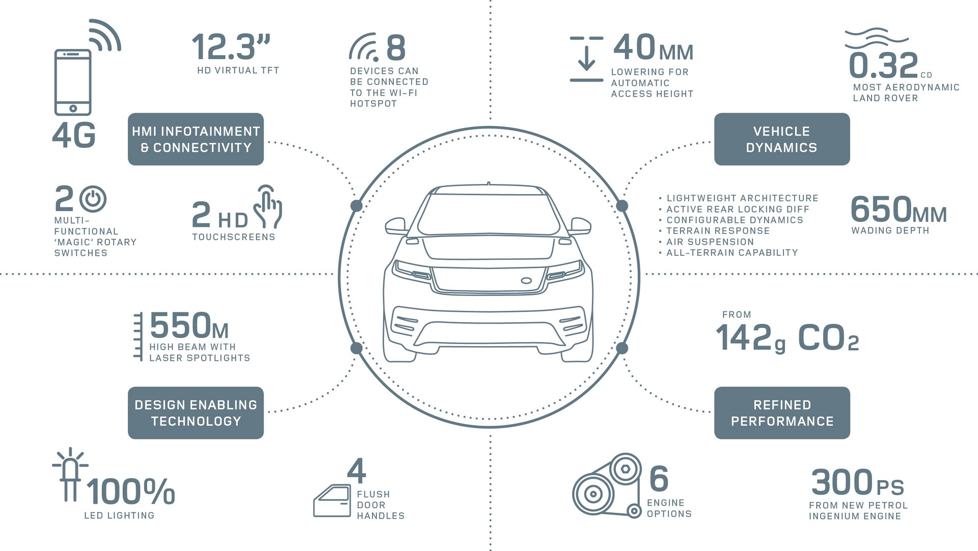 Range Rover Velar 2017 (116)