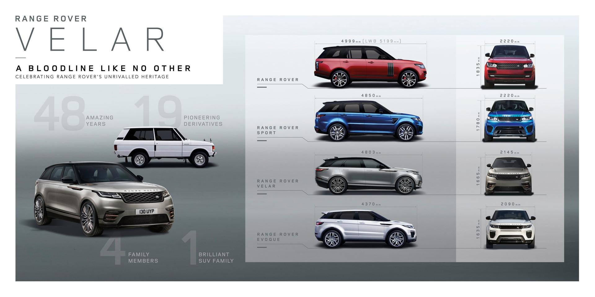Range Rover Velar 2017 (80)