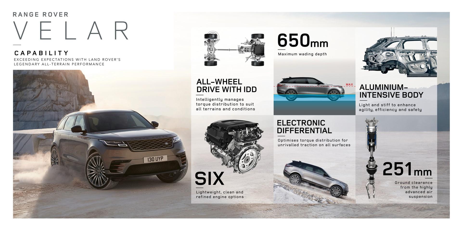 Range Rover Velar 2017 (84)