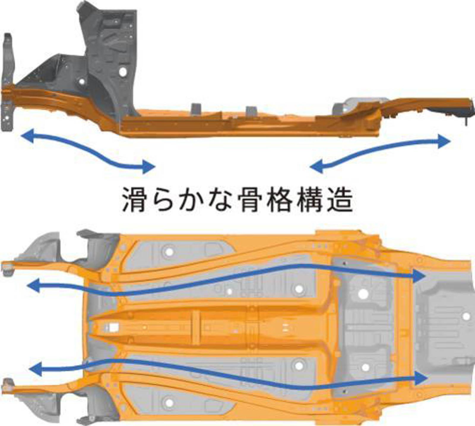Suzuki Spacia 2018 (73)