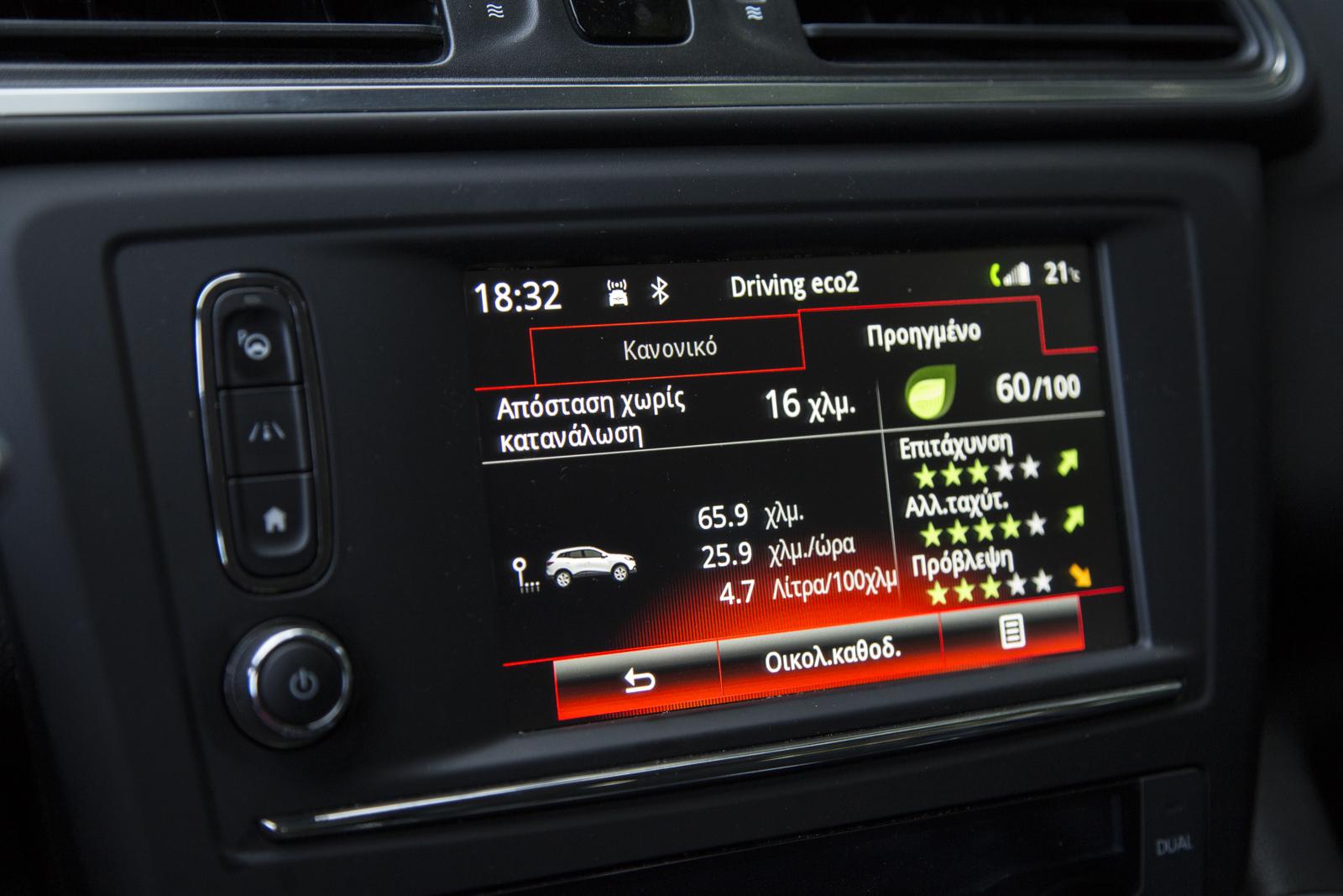Test_Drive_Renault_Kadjar_65