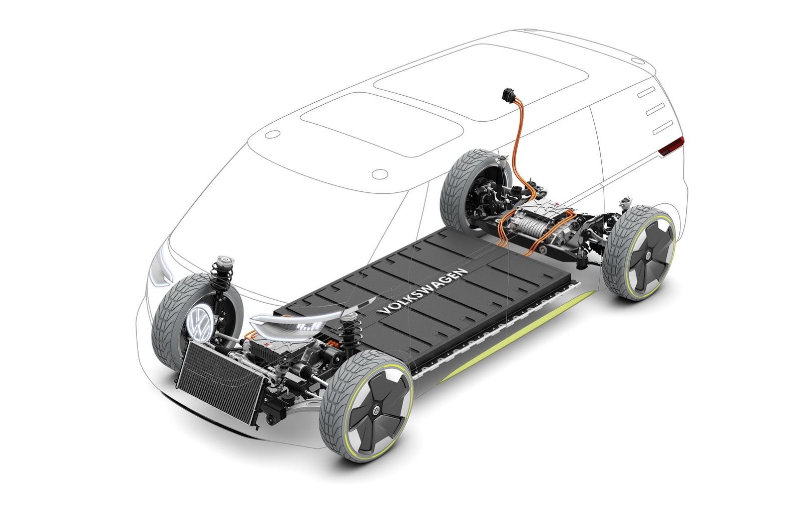 Volkswagen I.D. Buzz Concept (39)