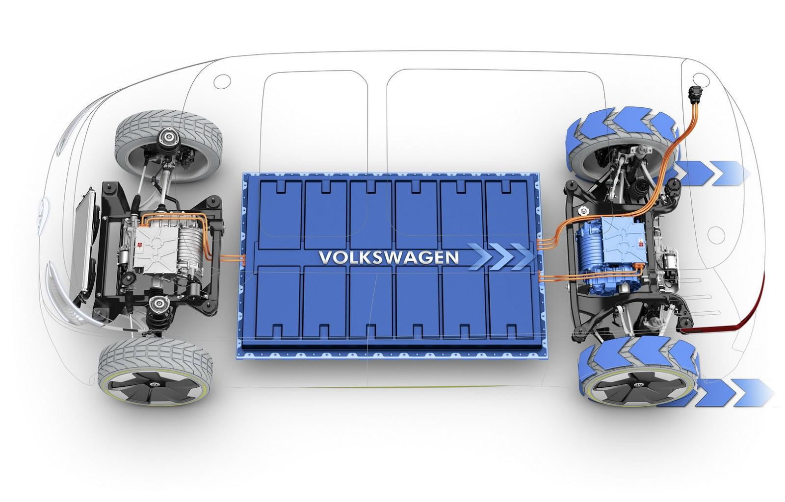 Volkswagen I.D. Buzz Concept (41)