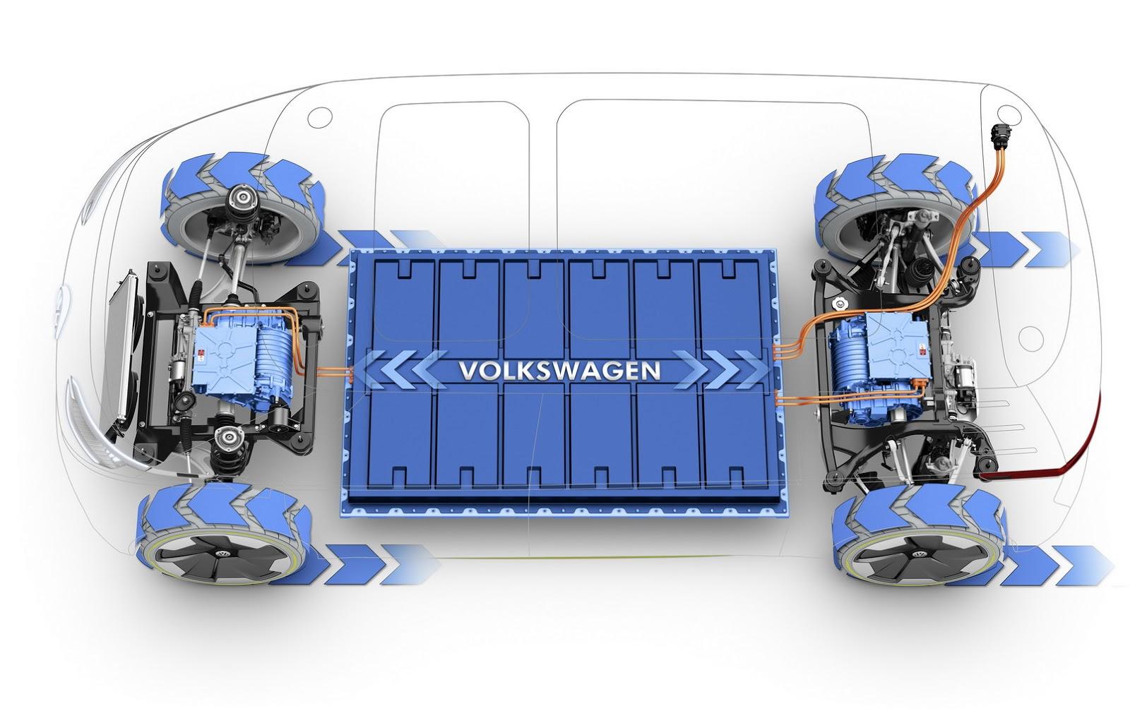 Volkswagen I.D. Buzz Concept (42)