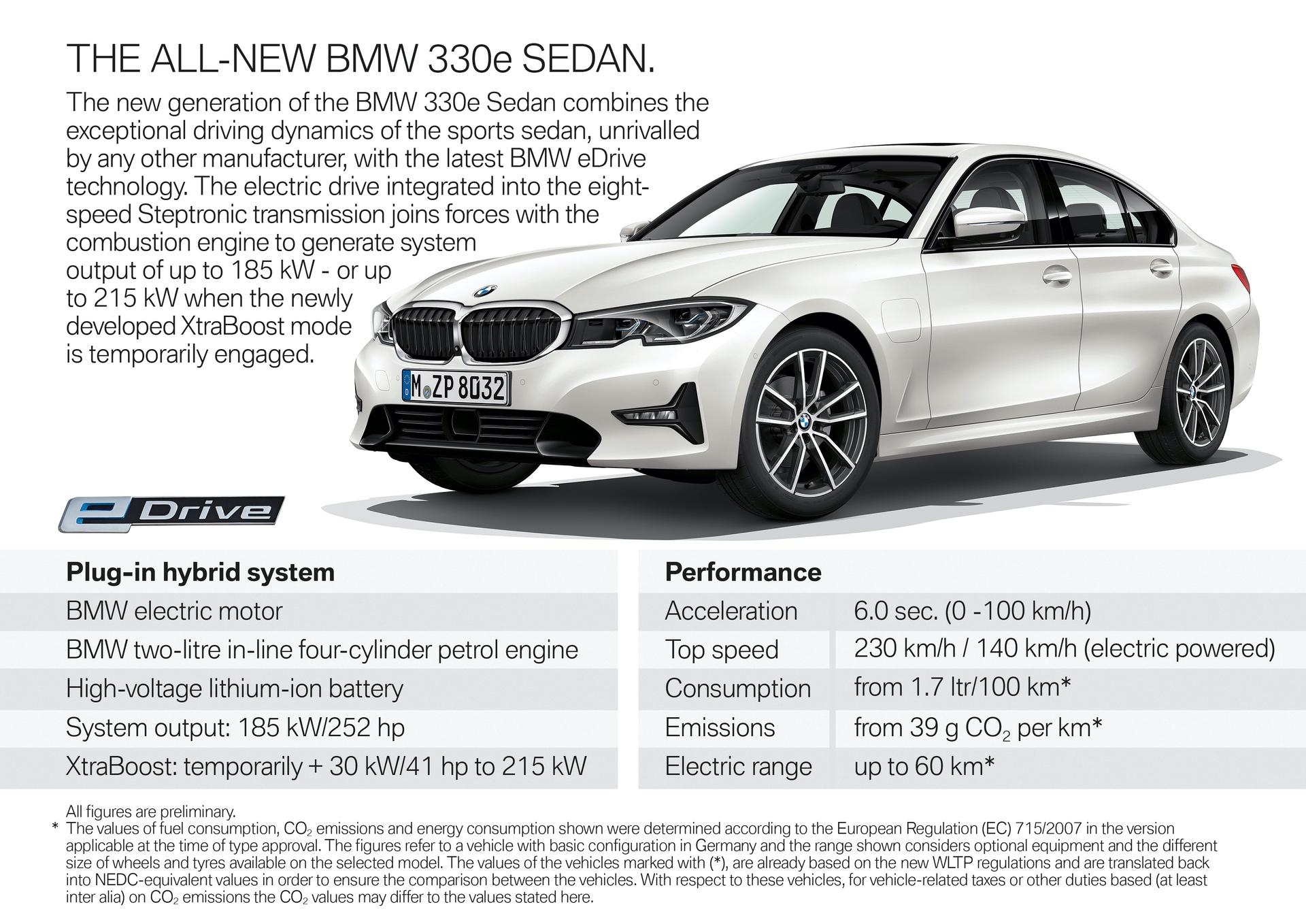 2019_BMW_330e_0001