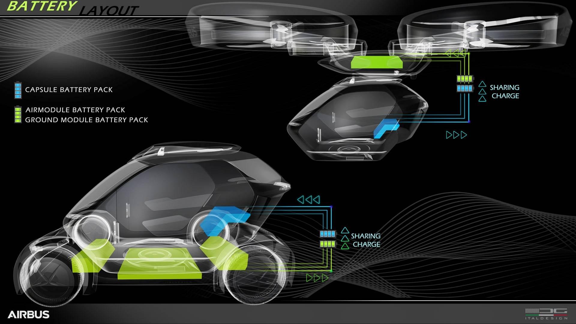 Audi Airbus ItalDesign Pop.Up Next concept (1)