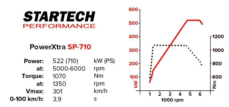 bentley-bentayga-startech-tuning-6